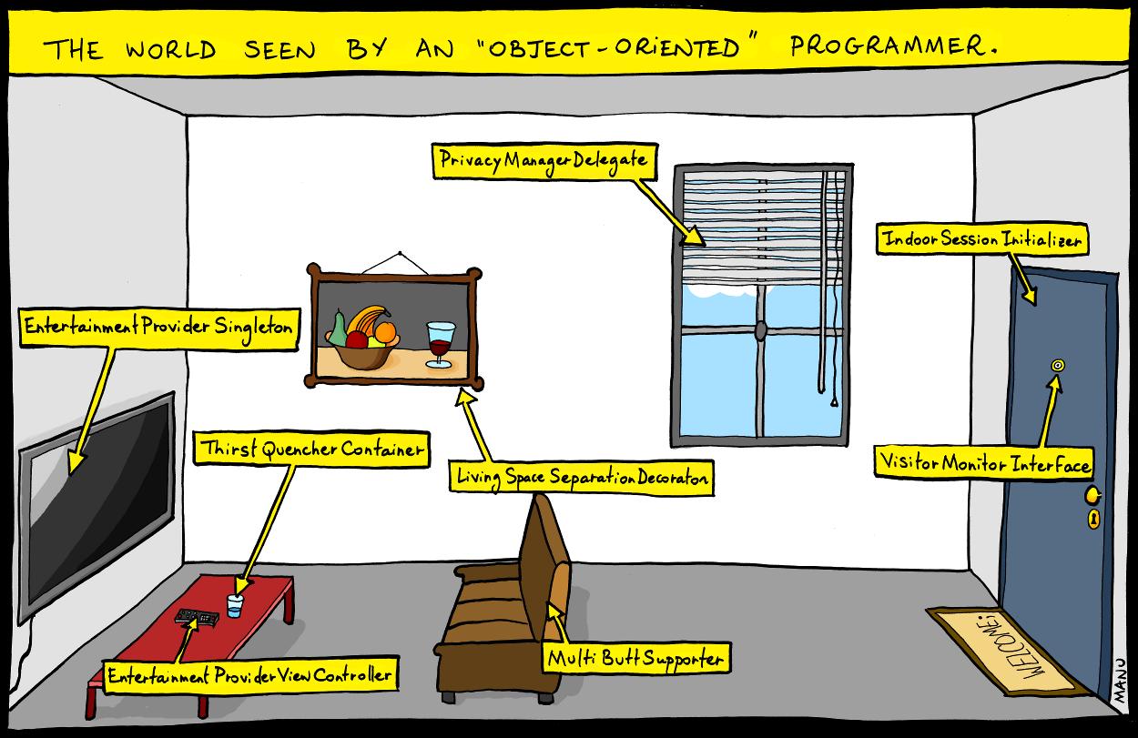 programmer2